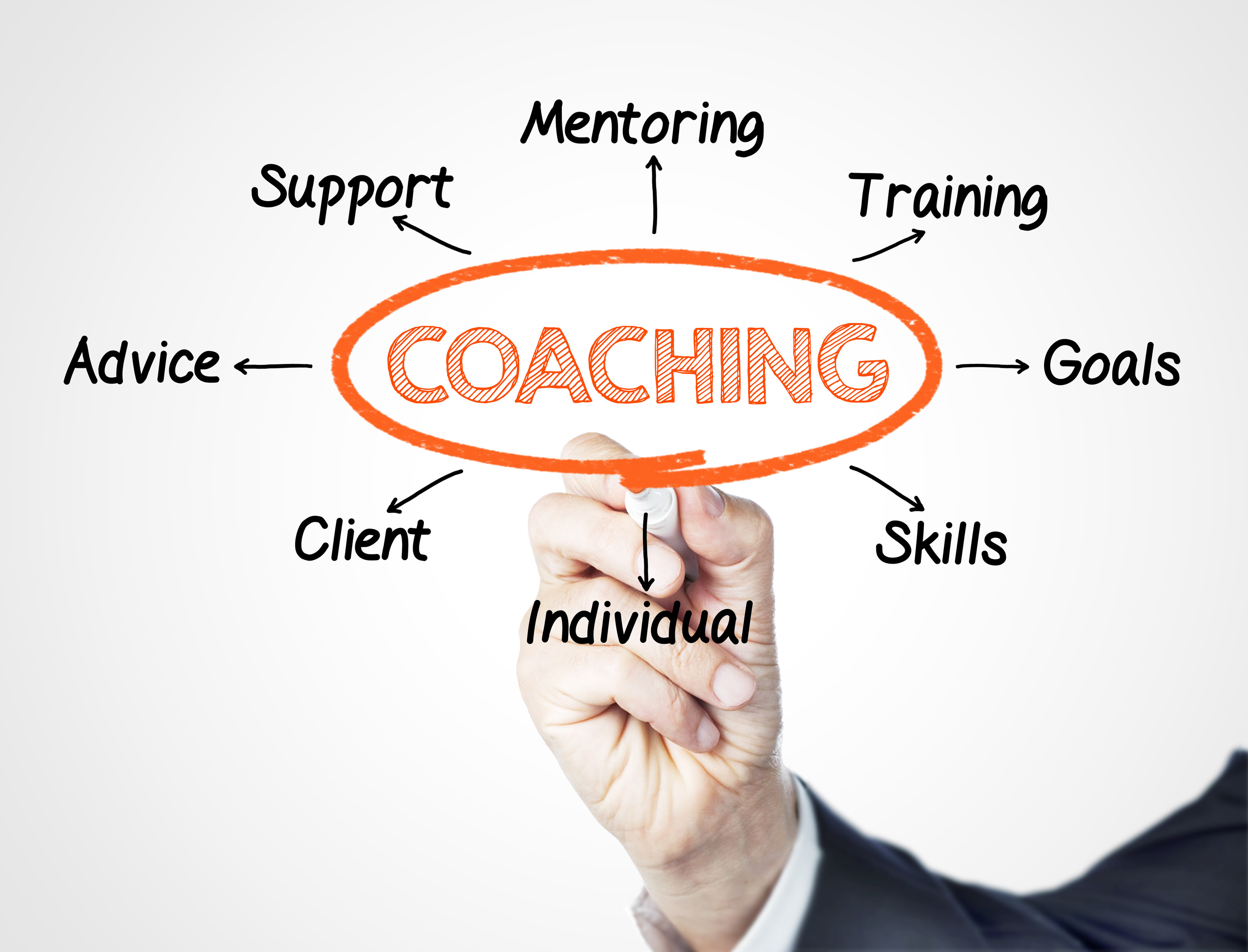 coaching support The coaching tools companycom is a division of simplicity life coaching ltd x close this site uses cookies to power our shopping cart and provide us with analytics so we can continuously improve.